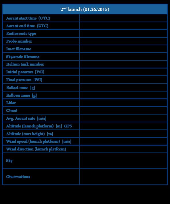 Metadata_2nd_launch
