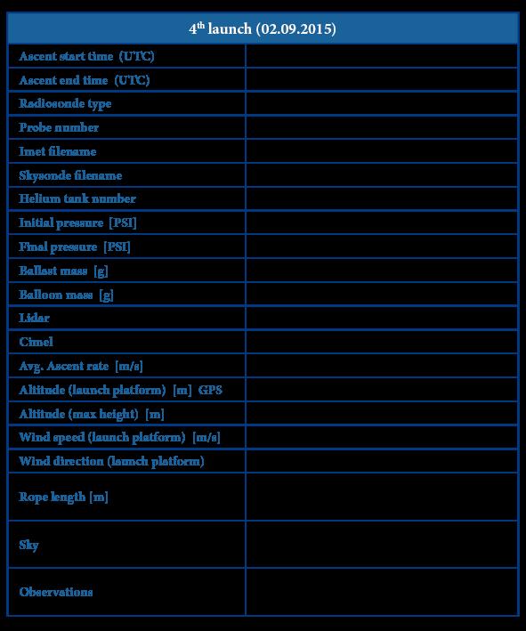 Metadata_4th_launch